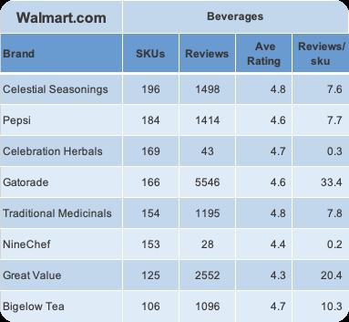 Walmart.com_results